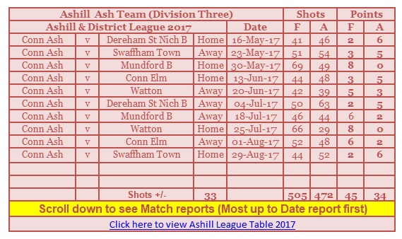 Ashill Ash Table 29 8 17